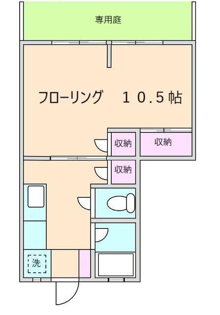 世田谷区代沢4丁目 【賃貸居住】アパート